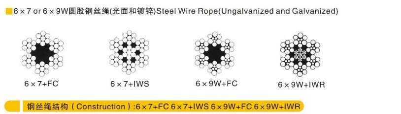 6*7+FC圆股钢丝绳(光面和镀锌)